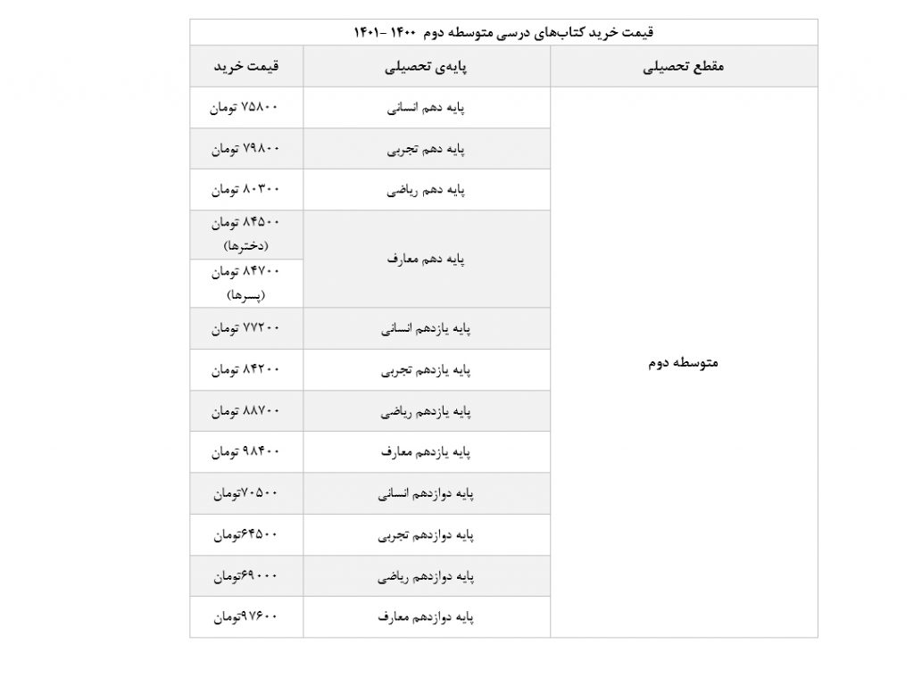 ثبت نام کتاب درسی ۱۴۰۰-۱۴۰۱